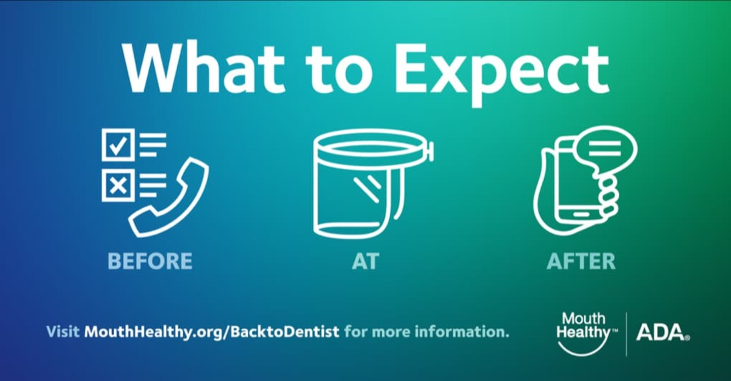 What to Expect at Your Dental Appointment